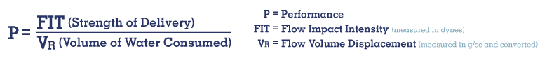 performance equation